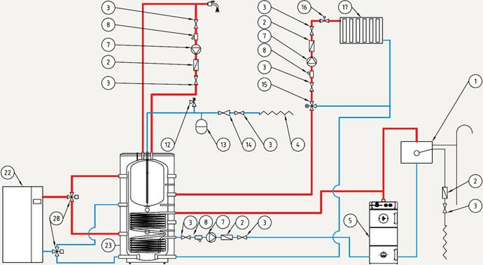 схема обвязки теплообменника